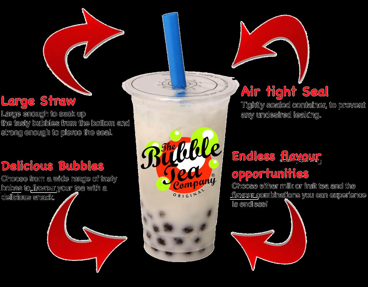 Bubble Tea: My Addiction | BlogHer