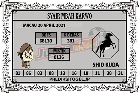 Syair Mbah Karwo Togel Macau Selasa 20 April 2021