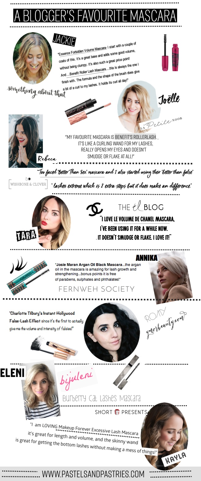 toronto fashion bloggers favorite mascaras