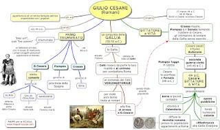 http://www.mappe-scuola.com/2015/12/giulio-cesare.html