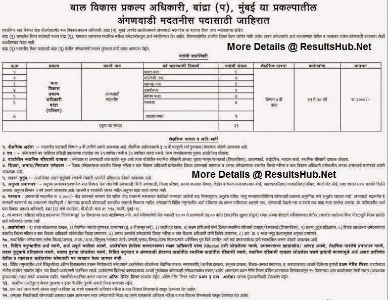 Anganwadi Bhati Mumbai 2015 Details