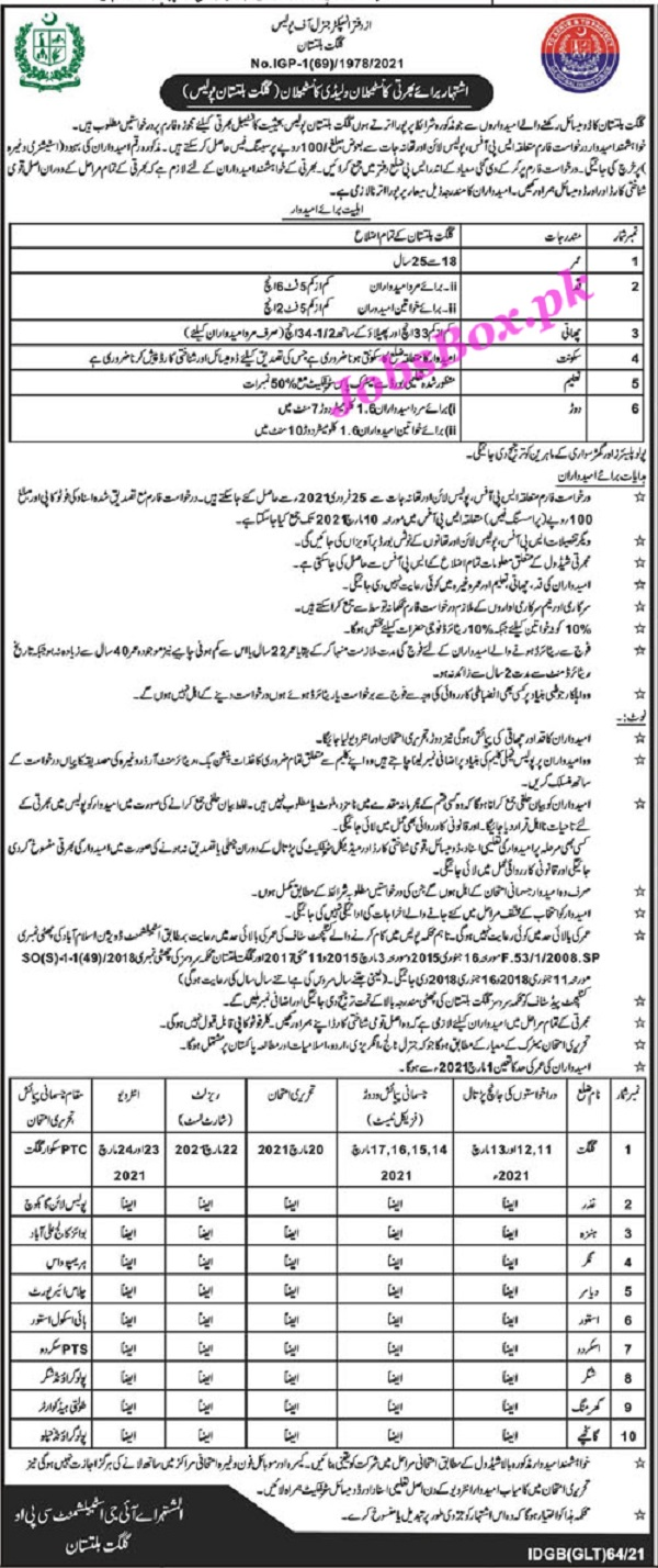 Police Jobs 2021 for Constables & Lady Constables