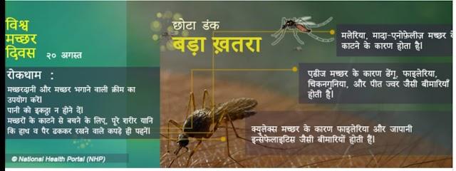 विश्व मच्छर दिवस (20 August:world mosquito day)
