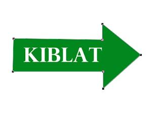 Petunjuk Arah Kiblat www.simplenews.me