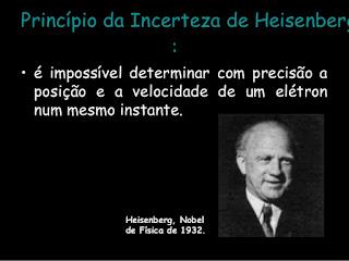 Resultado de imagem para Princípio da Incerteza de Heisenberg
