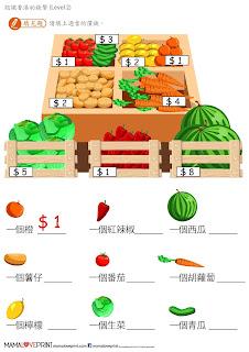 "Mama Love Print 自製工作紙  - 認識香港的錢幣Hong Kong Money Worksheets  Level 2 - 學習 ""元"" 小朋友去買食物"