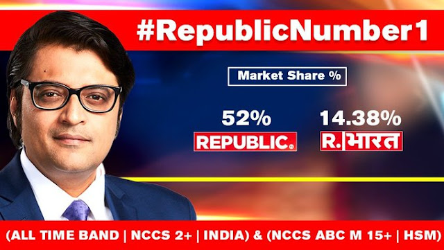 Republic Bharat now India's No.1 Hindi News Channel as TRP
