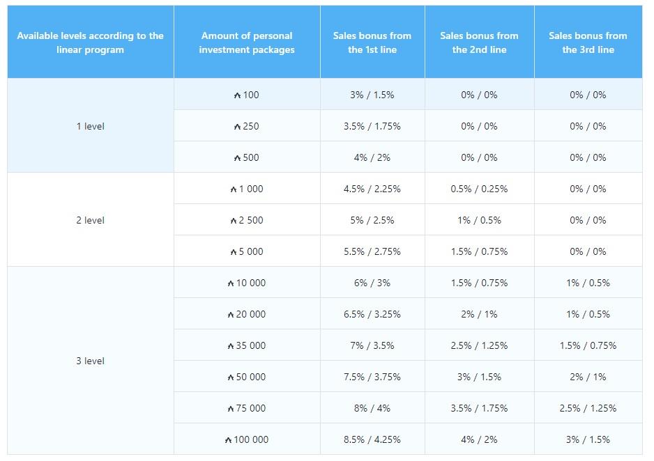 افضل مواقع الربح من الانترنت 100$ صافي بدون مجهود