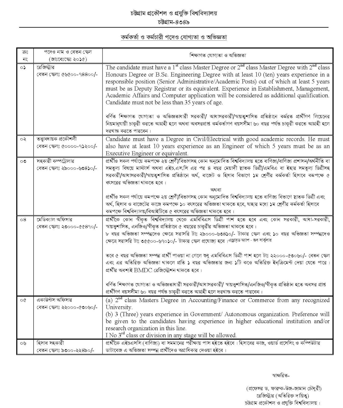 CUET Job Circular 2020 – www.cuet.ac.bd
