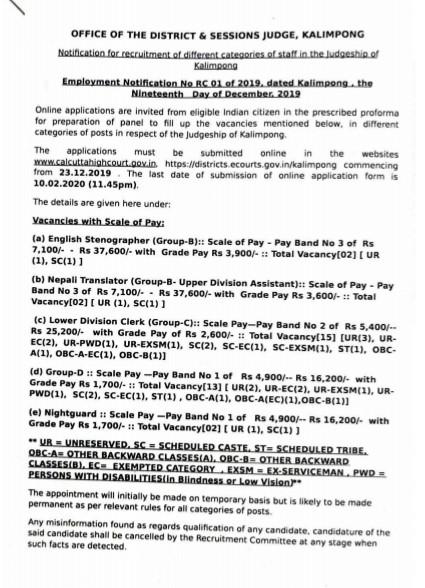 Kalimpong District Recruitment