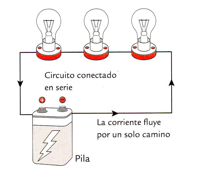 Circuito Electrico Basico : Instalaciones eléctricas residenciales tipos de