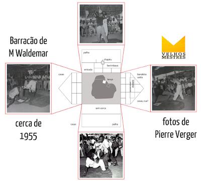http://velhosmestres.com/en/waldemar-1955-3