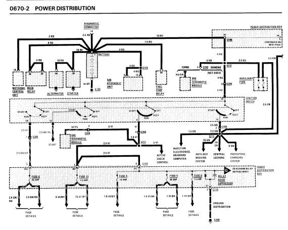 2011 bmw wiring diagrams