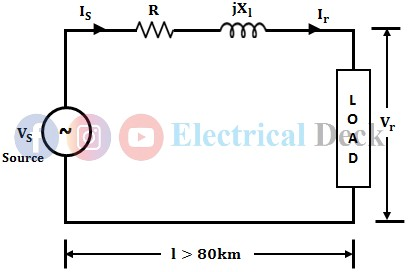 Why Capacitance is Neglected in Short Transmission Lines?
