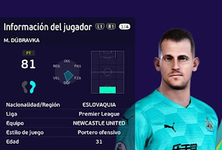 PES 2021 Faces Martin Dubravka by AXL