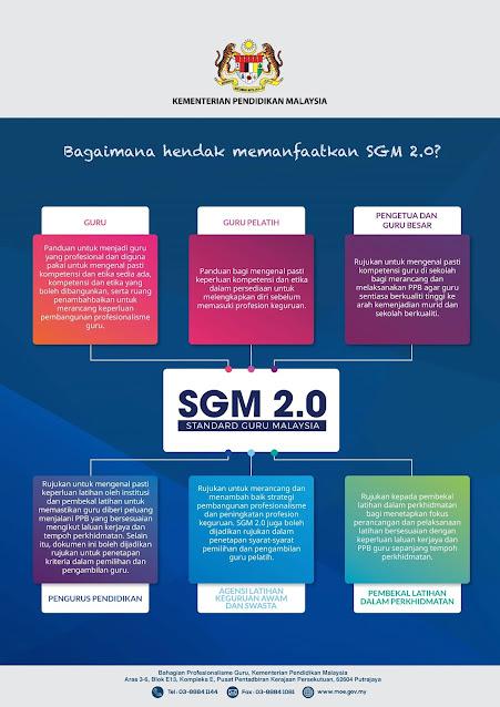 sgm 2.0