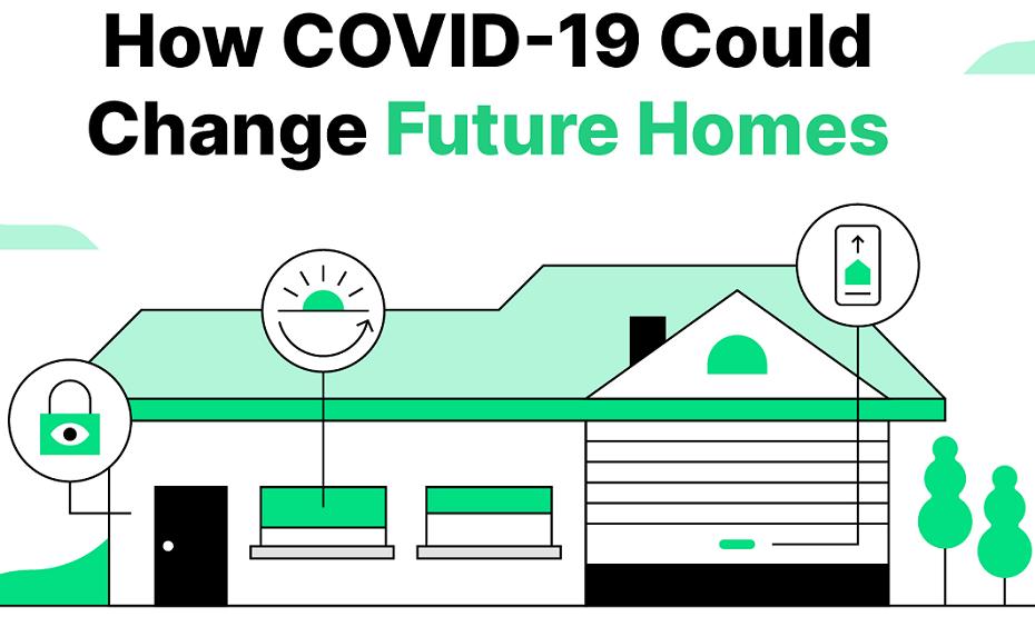 Post-Pandemic Smart Homes Future