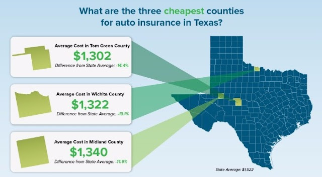 Average Cost Of Auto Insurance >> Cheap Auto Insurance Rate Secret Tips To Reduce Your Auto