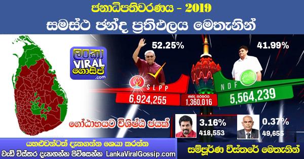 presidential election 2019 |ada derana live election result