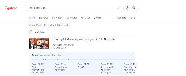 Neil Patel Videos: Youtube Key Moments