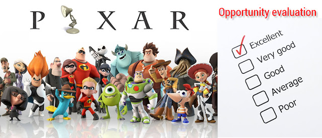 Opportunity evaluation, why is it necessary? Analysis of Pixar's acquisition by Disney - Case Study Part 2
