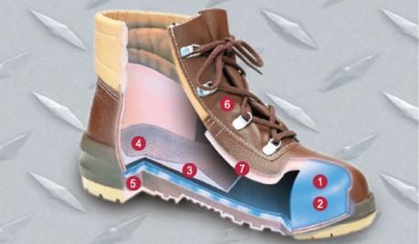 Standard Pemilihan Sepatu Safety.