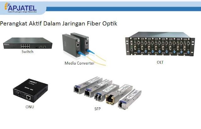 Pengenalan dan Praktek Switching Layer 2 dalam Jaringan Fiber Optik