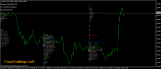 Postition trading indicators crypto