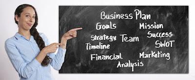 Analisis SWOT Manfaat, Manajemen Strategi dan Contohnya