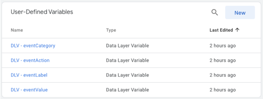 Google Tag Manager Custom Data Layer Variables for Google Analytics Event