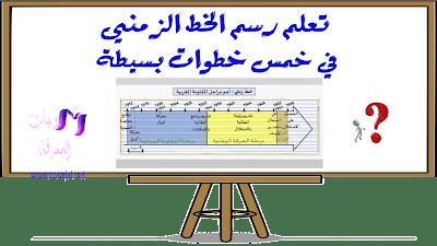 عناصر ومراحل بناء الخط الزمني,خطوات رسم الخط الزمني,مراحل انجاز الخط الزمني,الخط الزمني,السلم الزمني,رسم السلم الزمني,خطوات انجاز ورسم السلم الزمني