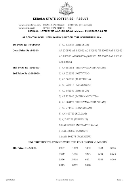 akshaya-kerala-lottery-result-ak-517-today-29-09-2021_page-0001