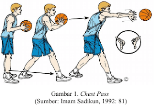 Mengoper bola setinggi dada (Chest pass)