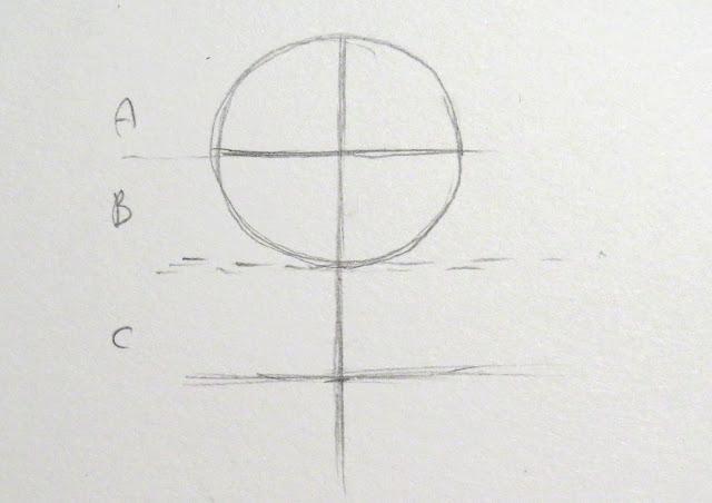 Eje central dividido en tres partes iguales