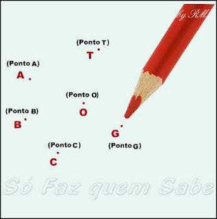 Os pontos na geometria