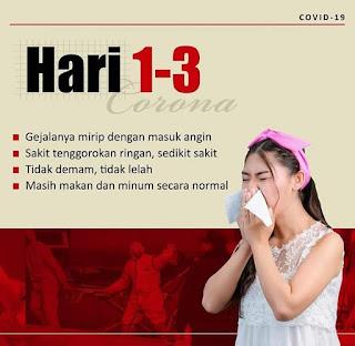 WAJIB TAHU !! Tidak Demam Juga Tanda Awal Infeksi Virus Corona / Covid-19