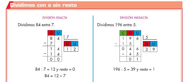 http://www.ceipjuanherreraalcausa.es/Recursosdidacticos/ANAYA%20DIGITAL/CUARTO/Matematicas/3_60_resumo/03_052/index.html