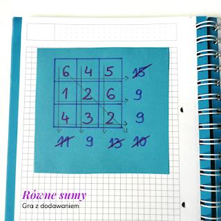 Na niebieskiej kartce wklejonej w zeszyt narysowana jest plansza 3x3  z liczbami od 1 do 6