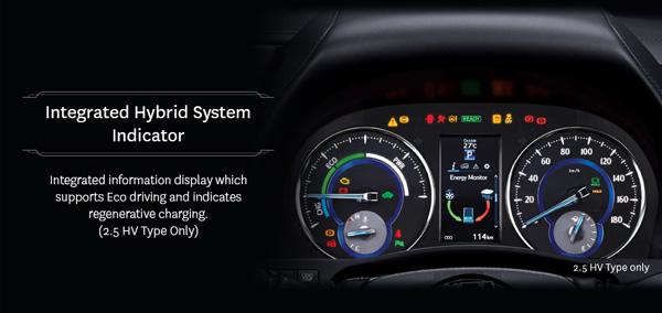 Interior Toyota Alphard Hybrid Surabaya