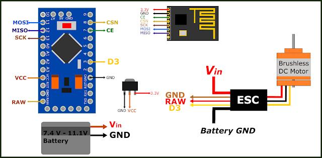 Transmitter and receiver testing circuit.