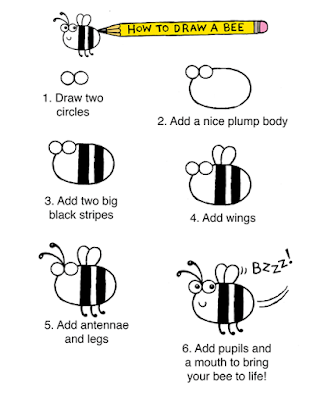 illustration of stages in drawing a cartoon bee