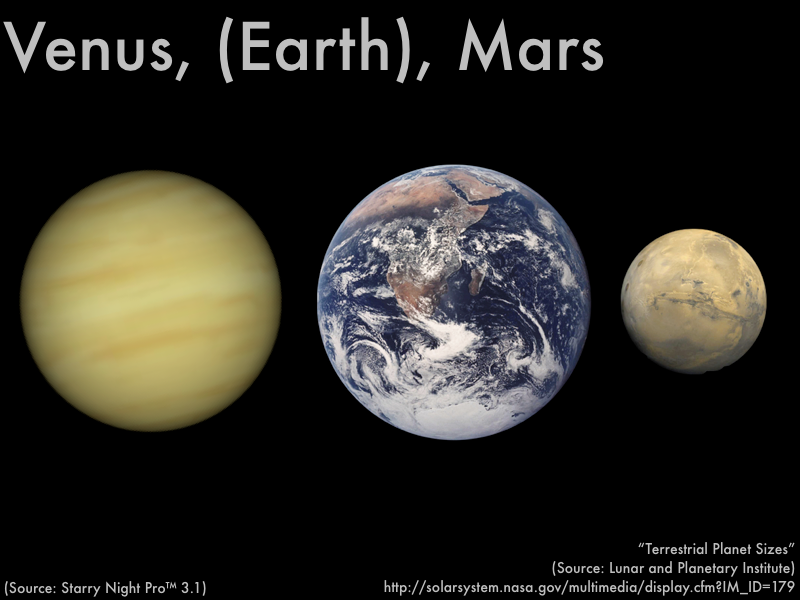 mars size compared to other planets - photo #8