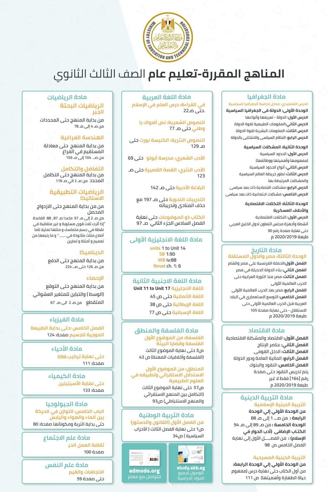 وزارة التربية والتعليم المناهج المقررة للصف الثالث الثانوى العام 2020 حتى 15 مارس2020