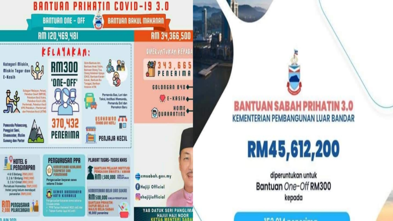 Semakan Status Bantuan Sabah Prihatin 3.0 2021 Online (Tarikh Bayaran)
