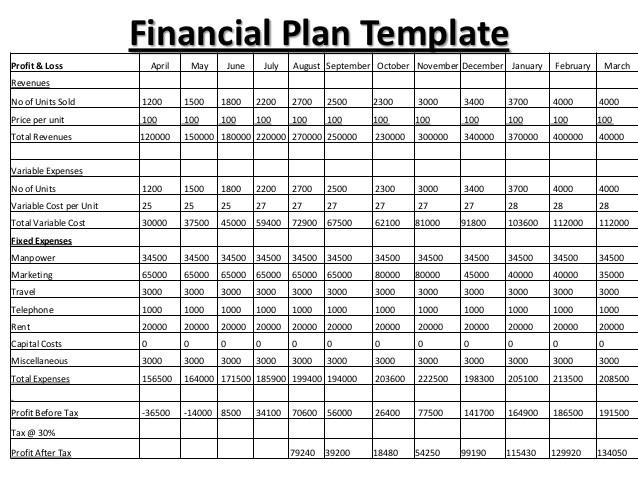 work plan templates excel