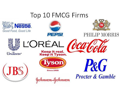 FMCG companies in Pakistan