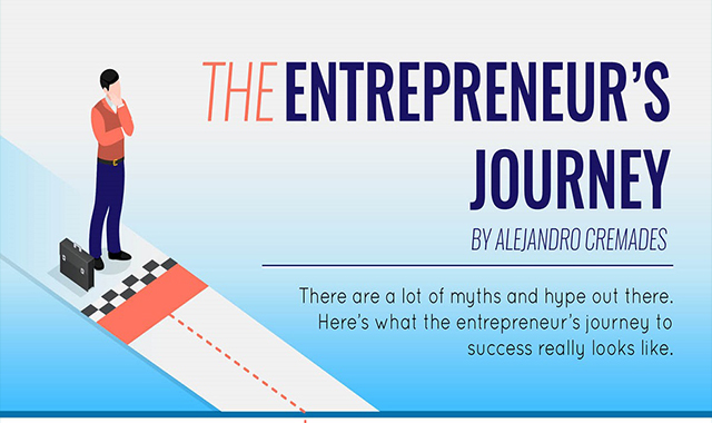 The Entrepreneur's Journey #infographic