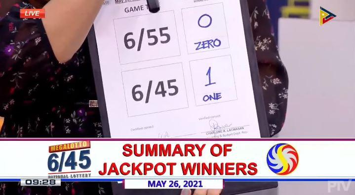 Lone bettor wins Php 181.7M Mega Lotto 6/45 jackpot