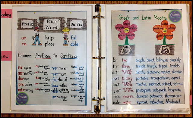 Anchor Chart Binder