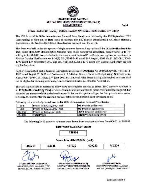 Rs. 200 Prize bond Draw 87 list 2021 online check 15 September Muzaffarabad